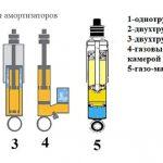Газовые амортизаторы плюсы минусы