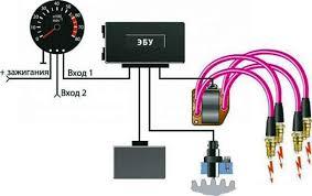 Схема тахометра устройство тахометра